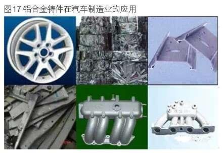 做铝和有色产业链,这十一大知识必须滚瓜烂熟